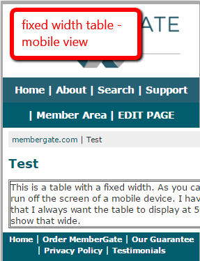 Troubleshooting Mobile Friendly or Responsive Pages