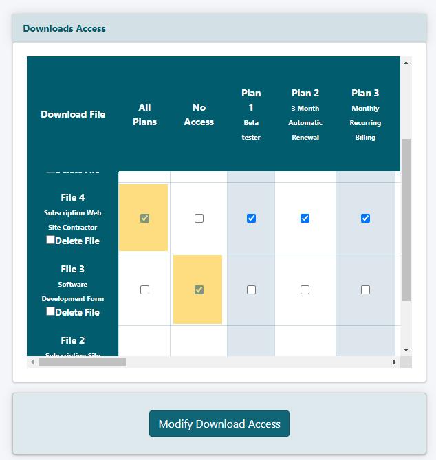 Download Library Access Matrix