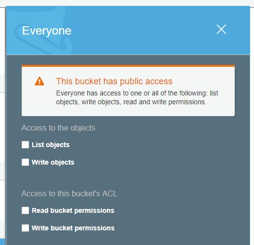 Securing Amazon S3 Buckets